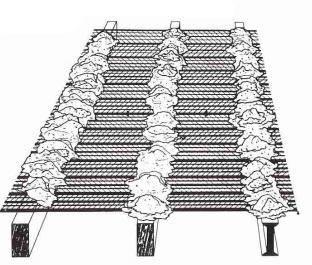 Asezarea betonului atunci cand se foloseste Nervometal